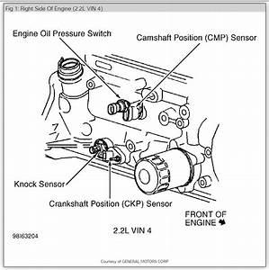 Pontiac Sunfire Engine Problem  Where Is The Knock Sensor Located