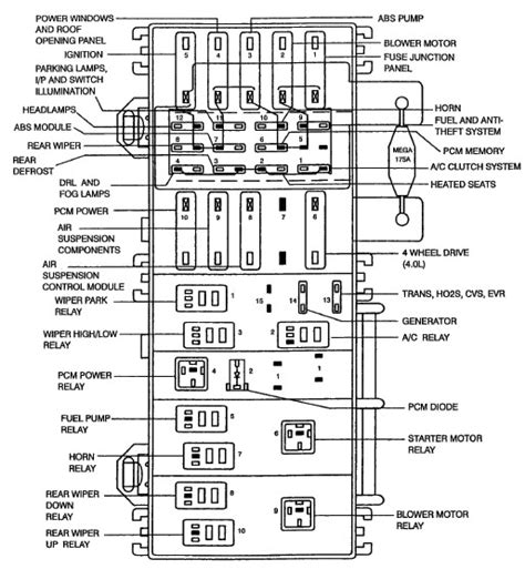 92 Ford F 150 Fuse Box by 92 Ford F150 Fuel Relay Location Wiring Diagram And