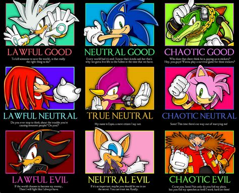 Sonic Good Neutral Evil Meme By Acornarcherydeviantart