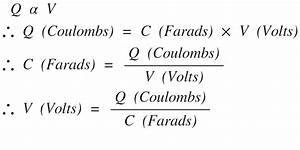 Capacitor Charge Time Equation