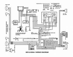 Jeep M38a1 Wiring Diagram Free Picture Schematic