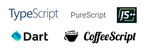 Advanced Requirejs Bundling With Typescript