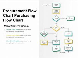 Draw The Flow Chart Of Planning Process 72227019 Style Hierarchy Flowchart 3 Piece Powerpoint