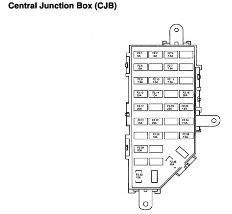 2002 Ford Ranger V6 Fuse Diagram by 2001 Ford Ranger Xlt Fuse Box Schematic Diagram