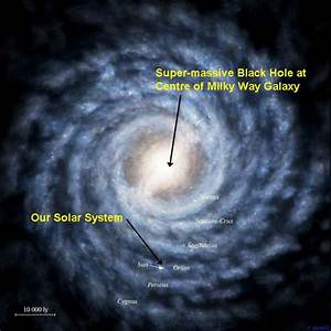 Black Hole Kit Images: Black Hole In The Milky Way Galaxy
