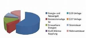 Steuern Abgaben Berechnen : heider energie energieversorgung ~ Themetempest.com Abrechnung