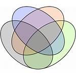 Venn Diagram Ellipse Four Diagrams Svg Way