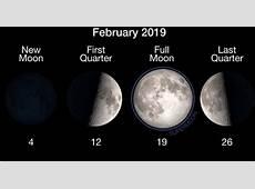 Full Moon Lunar Calendar 2019 When to see the next Full
