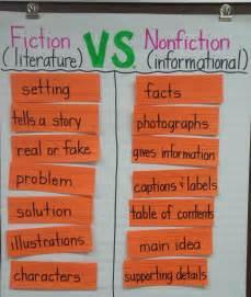 Fiction Vs. Nonfiction Text Features