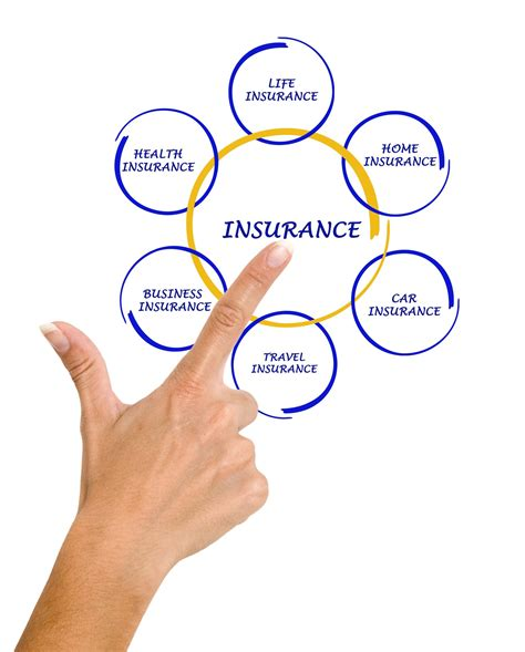 How Vehicle Insurance Consultants In Scranton, Pa Can Save