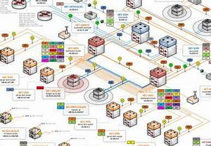 visio detailed network diagram template - best 25 visio network diagram ideas on pinterest