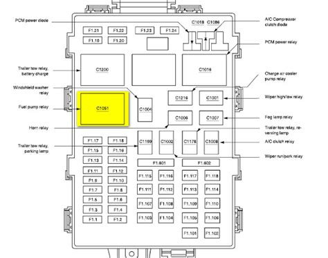 2004 F350 Fuse Relay Diagram by Fuel Relay Location 2004 F350 6 0 Diagram Wiring