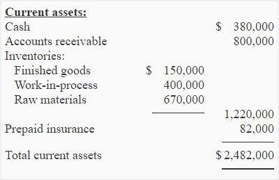 exercise  current assets section   balance sheet