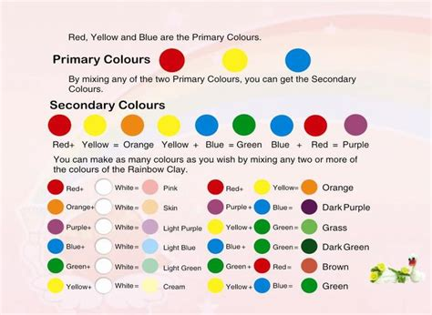 what colors make other colors wilton food coloring chart some brands of air clay