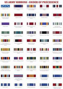Coast Guard Medals And Awards Chart Usaf Air Force Army Navy Marines Military Ribbons Chart
