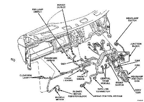 2015 Dodge Ram 2500 Wiring Harnes Ac Controll by 1996 Dodge Ram 1500 318 C I D 2 X 4 Suddenly Developed