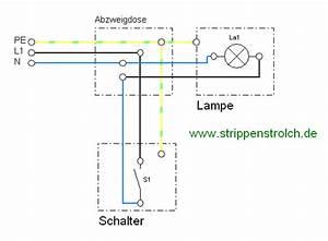 Schaltplan Einfache Ausschaltung : verdrahtung einer lampenfassung unterboden beleuchtung ~ Haus.voiturepedia.club Haus und Dekorationen