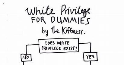 Privilege Dummies Sapeople African South Worldwide