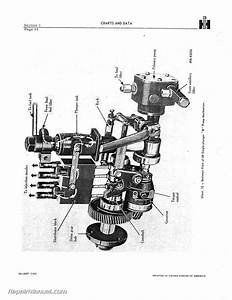 International Harvester Diesel Pump 1  U0026 2 Plunger Service Manual