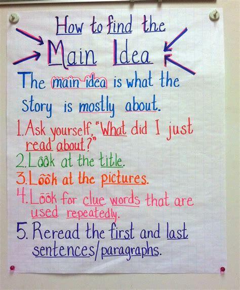 Main Idea  Appletastic Learning