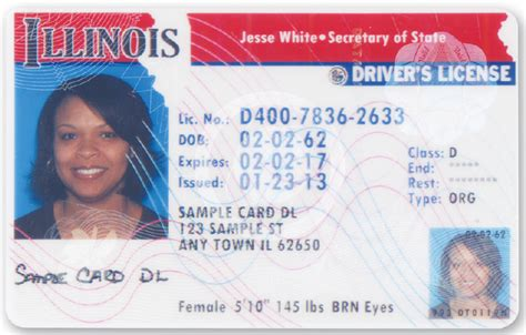 Illinois Driver's Licenses No Longer Meet Federal Security