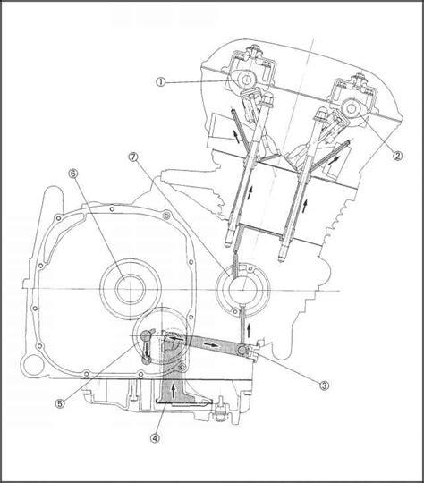 Lubrication Diagrams Yamaha Xjr Kappa Motorbikes