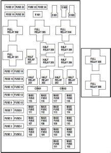 2005 Ford Tauru 30 Fuse Box Diagram by Ford F 150 1997 2004 Fuse Box Diagram Auto Genius