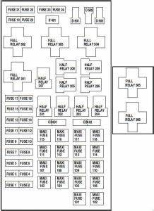 Expedition Overdrive Light Ford F 150 1997 2004 Fuse Box Diagram Auto Genius