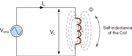 Inductive Reactance Inductor