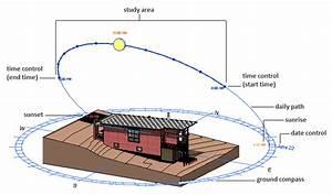 Study Sun Angles In Revit