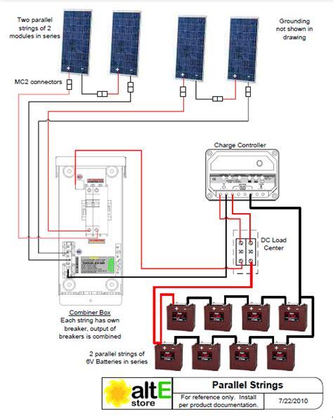 Solar Panel Schematic Diagram Machine Learning