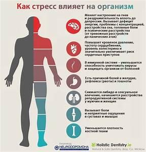 Климакс и гипертония лечение