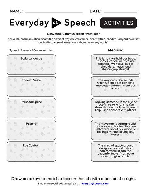 nonverbal communication what is it everyday speech