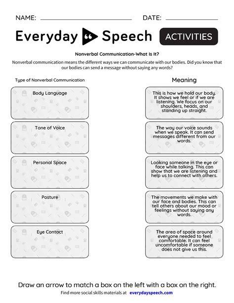 Nonverbal Communicationwhat Is It?  Everyday Speech  Everyday Speech