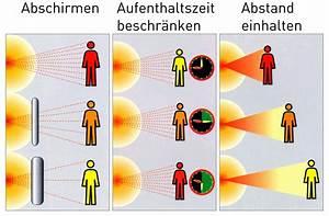 Schutz Vor Strahlung : was ist radioaktive strahlung ~ Lizthompson.info Haus und Dekorationen