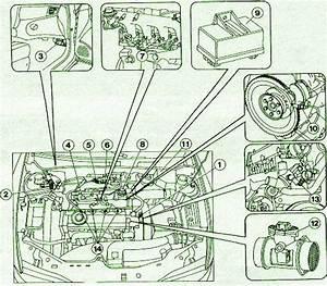 1994 Fiat Cinquecento Engine Fuse Box Diagram  U2013 Auto Fuse