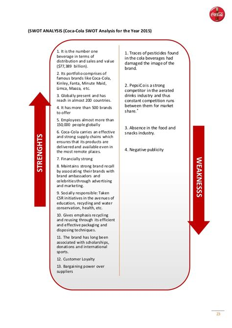 coca cola human resources phone number strategic management report coca cola pakistan