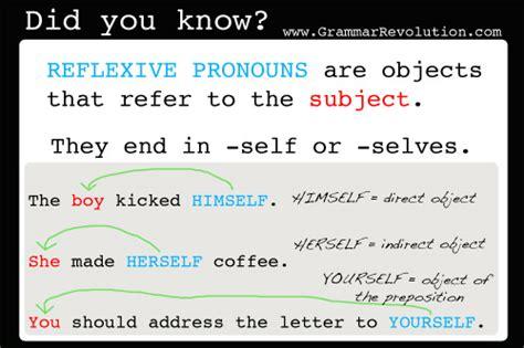 opinions  reflexive pronoun