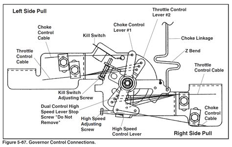 i need diagram of how to connect the linkage on a kohler engine m02554s026111 serial