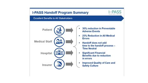 pass patient safety institute saving lives  reducing