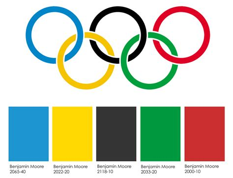 olympic color olympics logo olympics symbol meaning history and evolution