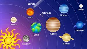 View Our Solar System - Our Universe For Kids | Rabbitsabc