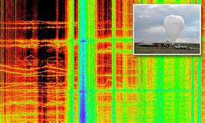 Nasa's 'alien sounds' captured 22 MILES above Earth ...