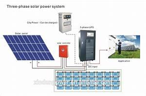 Xindun Power Wholesale Pv Complete Panels Kit 8kw