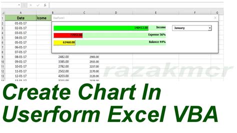create chart  vba excel userform vba youtube