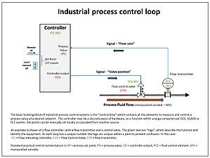 proportional control wikipedia