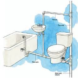 Basement Floor Leak by Principles Of Venting Plumbing Basics Diy Plumbing