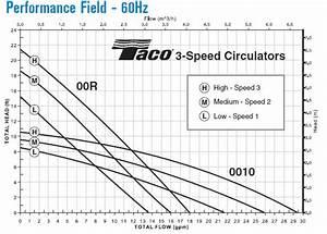 Taco Pumps 007 Wiring Diagrams