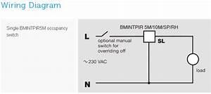 Batten Mounted Pir Occupancy Switch With Intelligent