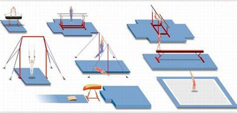 educacion fisica  deporte carmelitas diferencia entre